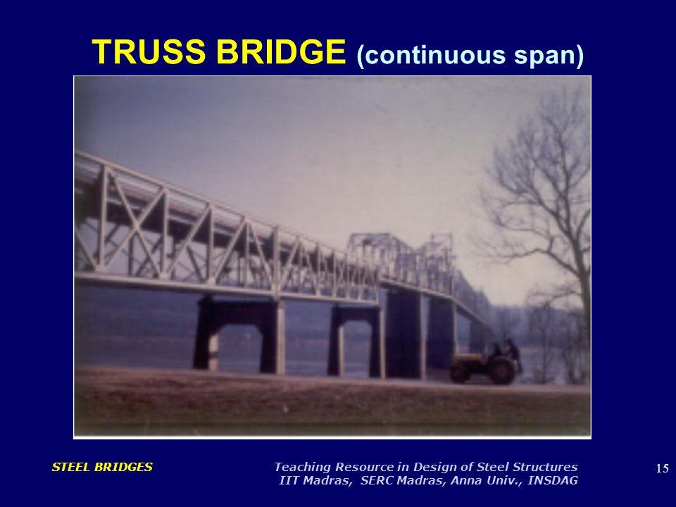 TRUSS BRIDGE (continuous span)