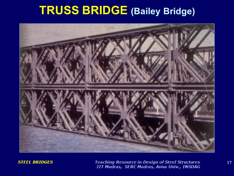 TRUSS BRIDGE (Bailey Bridge)