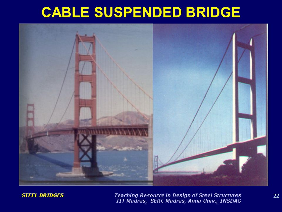CABLE SUSPENDED BRIDGE