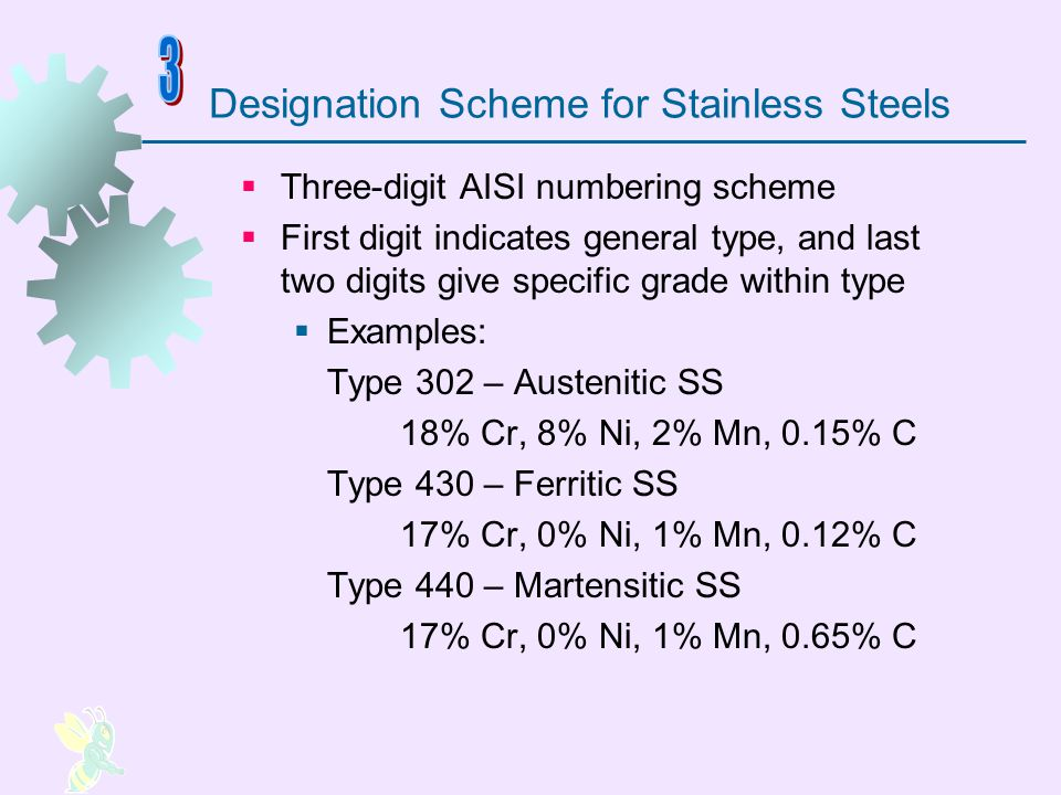 Designation Scheme for Stainless Steels