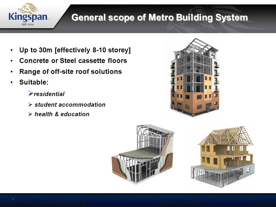 General scope of Metro Building System