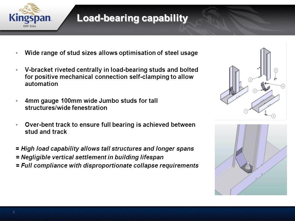 Load-bearing capability