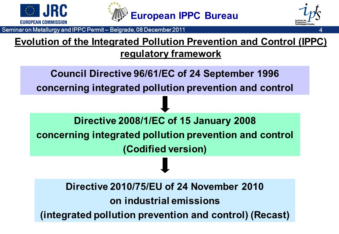 Council Directive 96/61/EC of 24 September 1996