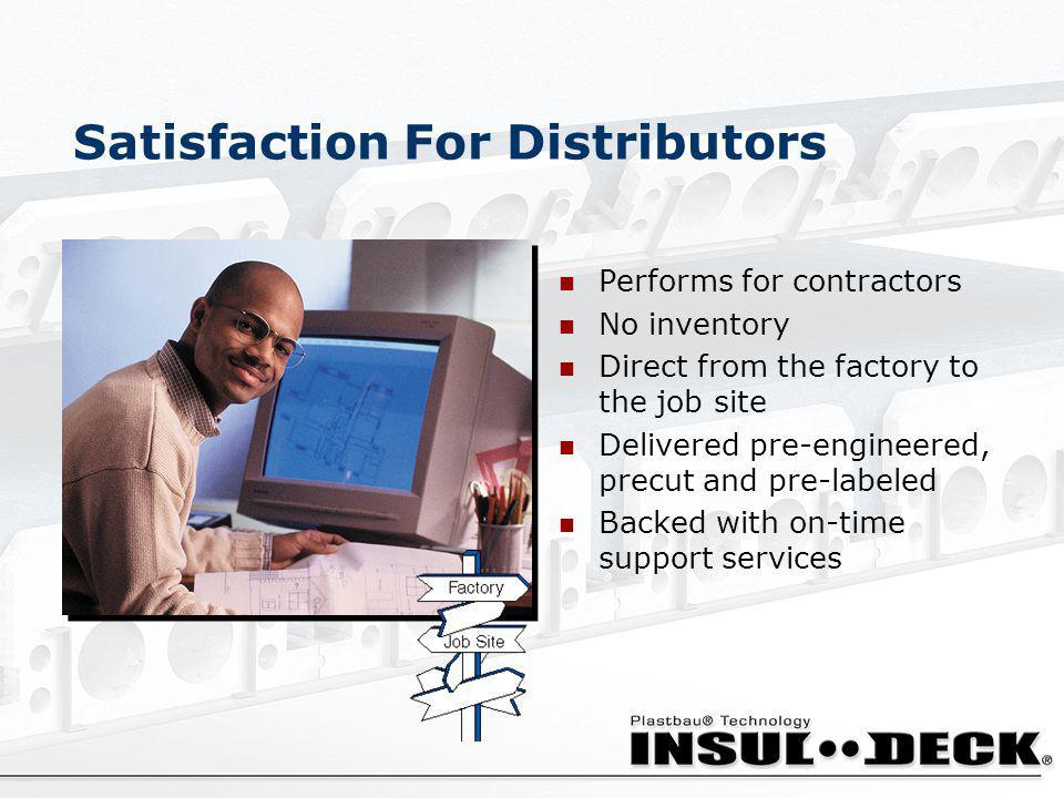 Satisfaction For Distributors
