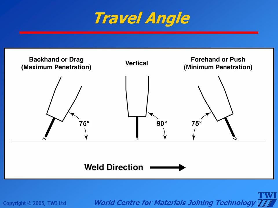 Travel Angle 75° 90°