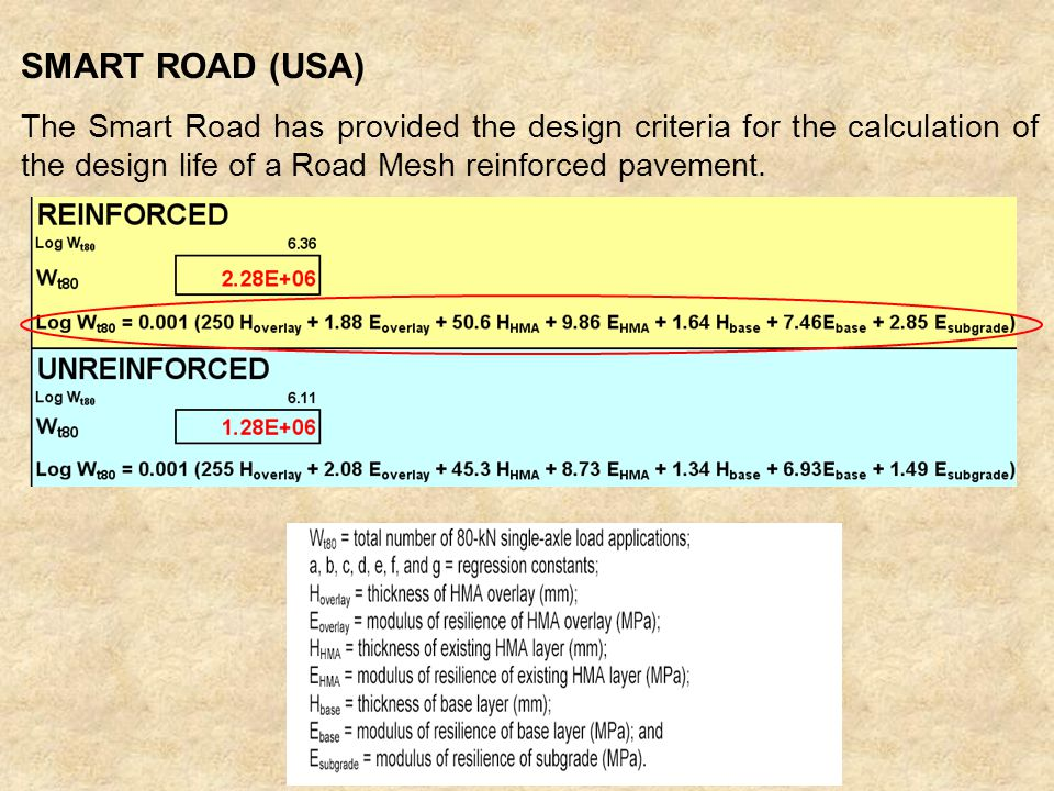 SMART ROAD (USA) The Smart Road has provided the design criteria for the calculation of the design life of a Road Mesh reinforced pavement.