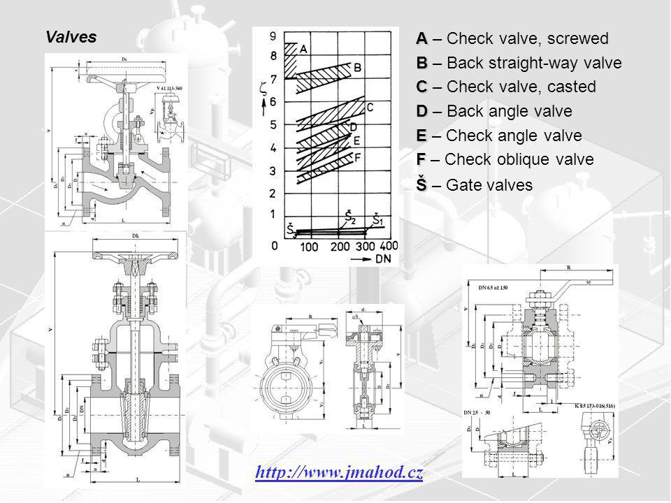 http://www.jmahod.cz Valves A – Check valve, screwed