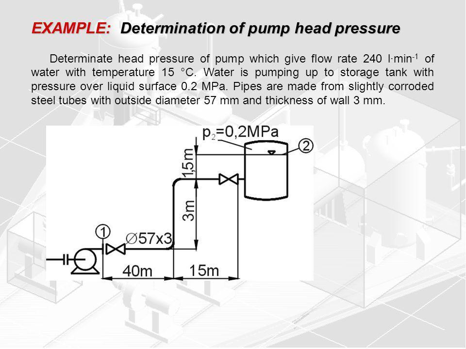 EXAMPLE: Determination of pump head pressure