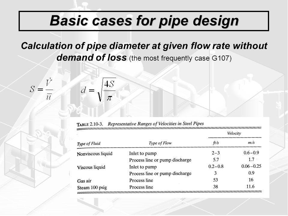 Basic cases for pipe design