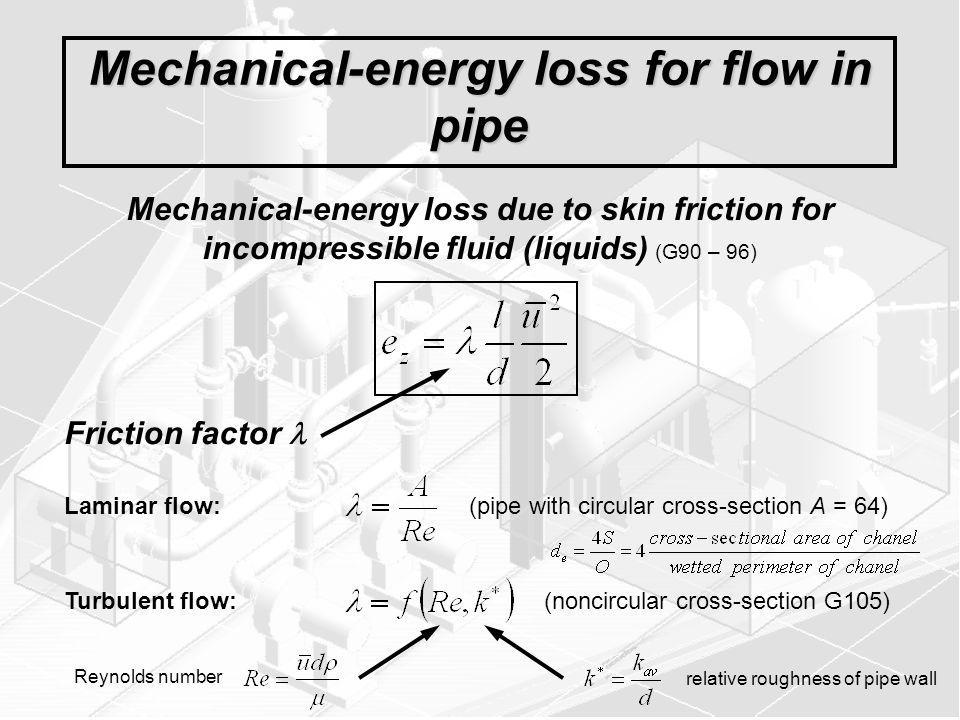Mechanical-energy loss for flow in pipe