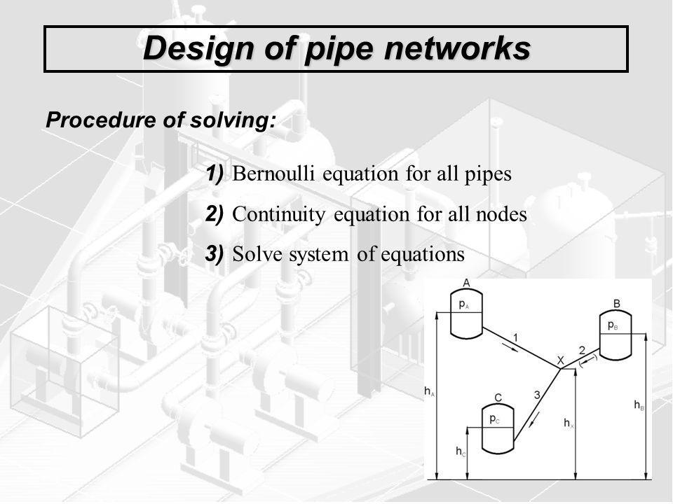 Design of pipe networks