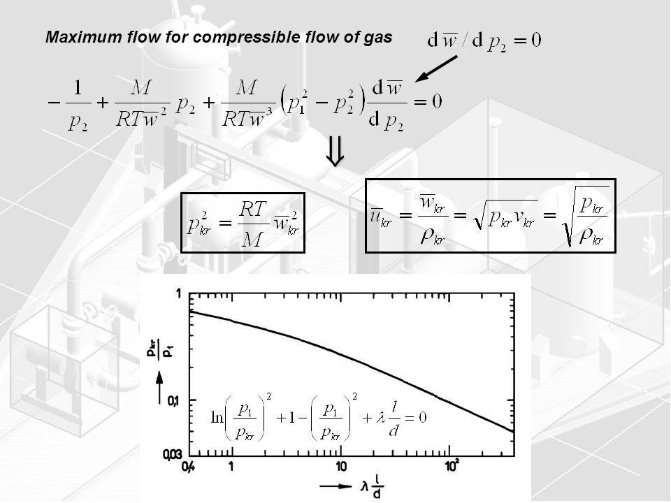 Maximum flow for compressible flow of gas