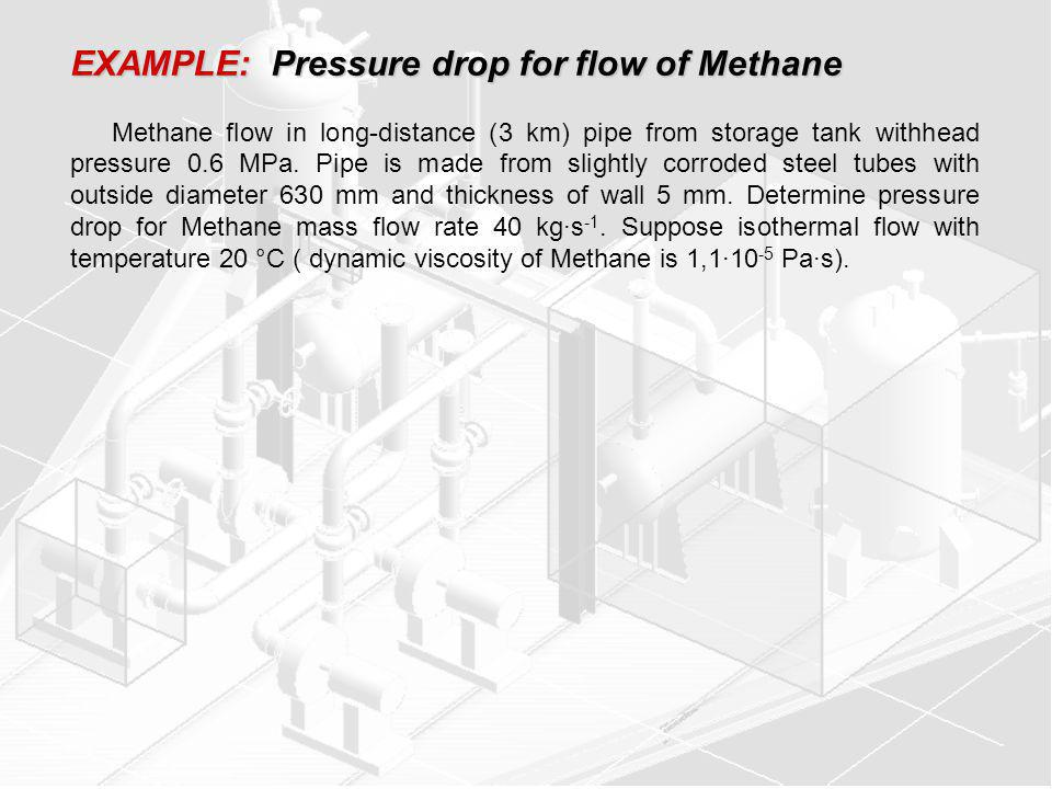 EXAMPLE: Pressure drop for flow of Methane