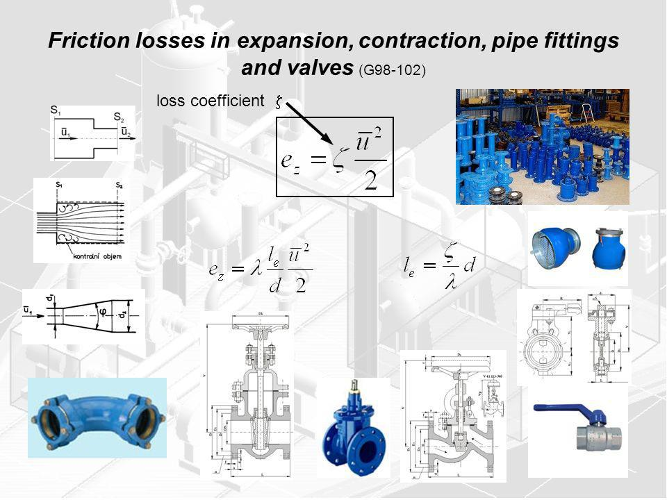 Friction losses in expansion, contraction, pipe fittings and valves (G98-102)