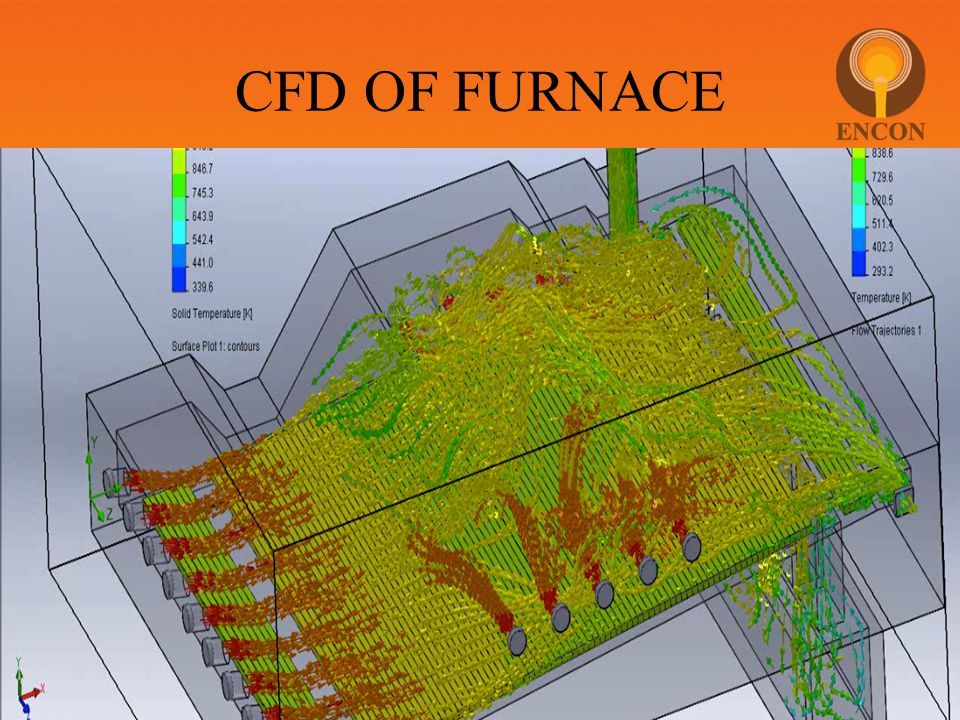 CFD OF FURNACE