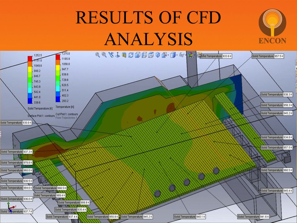 RESULTS OF CFD ANALYSIS