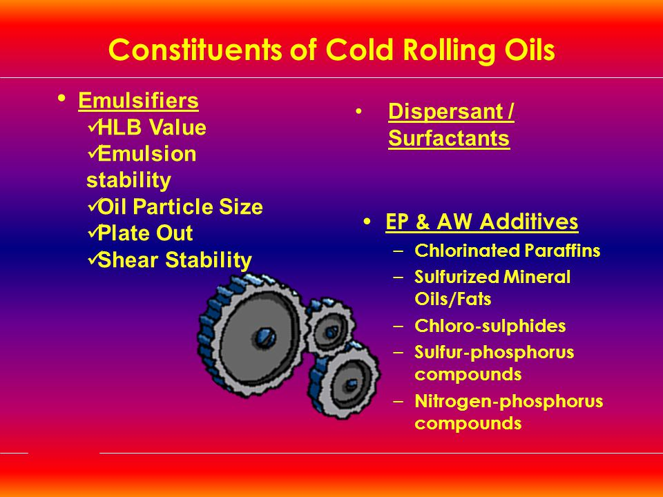 Constituents of Cold Rolling Oils