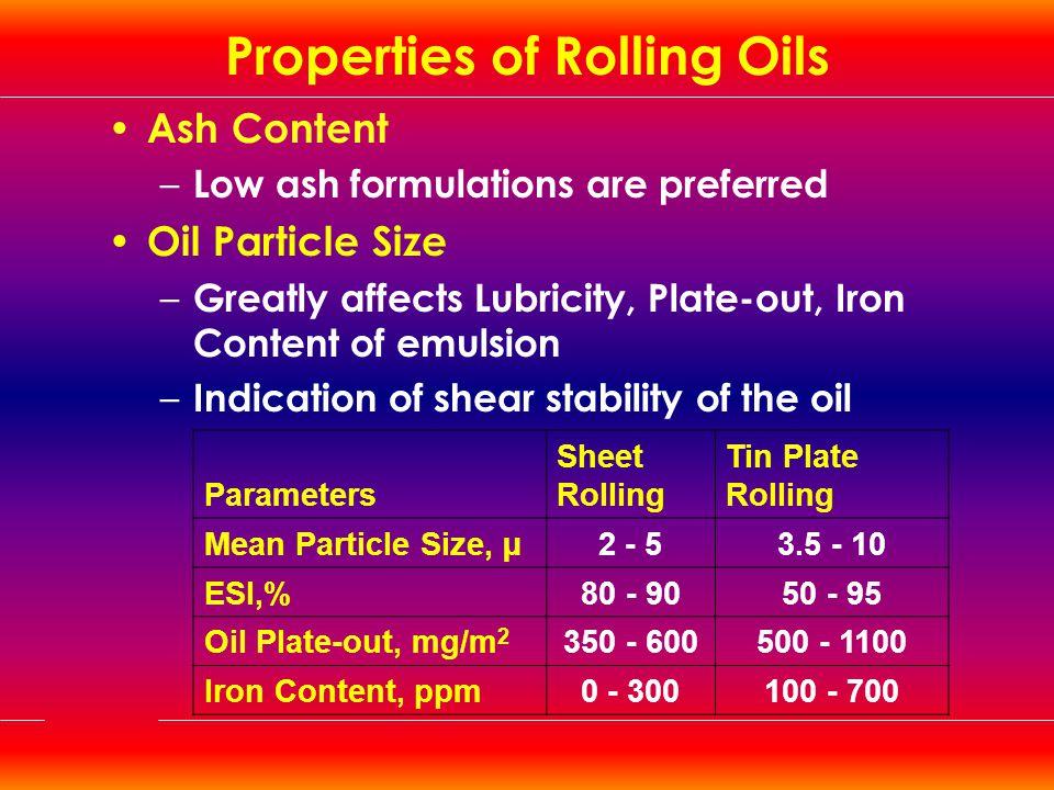 Properties of Rolling Oils
