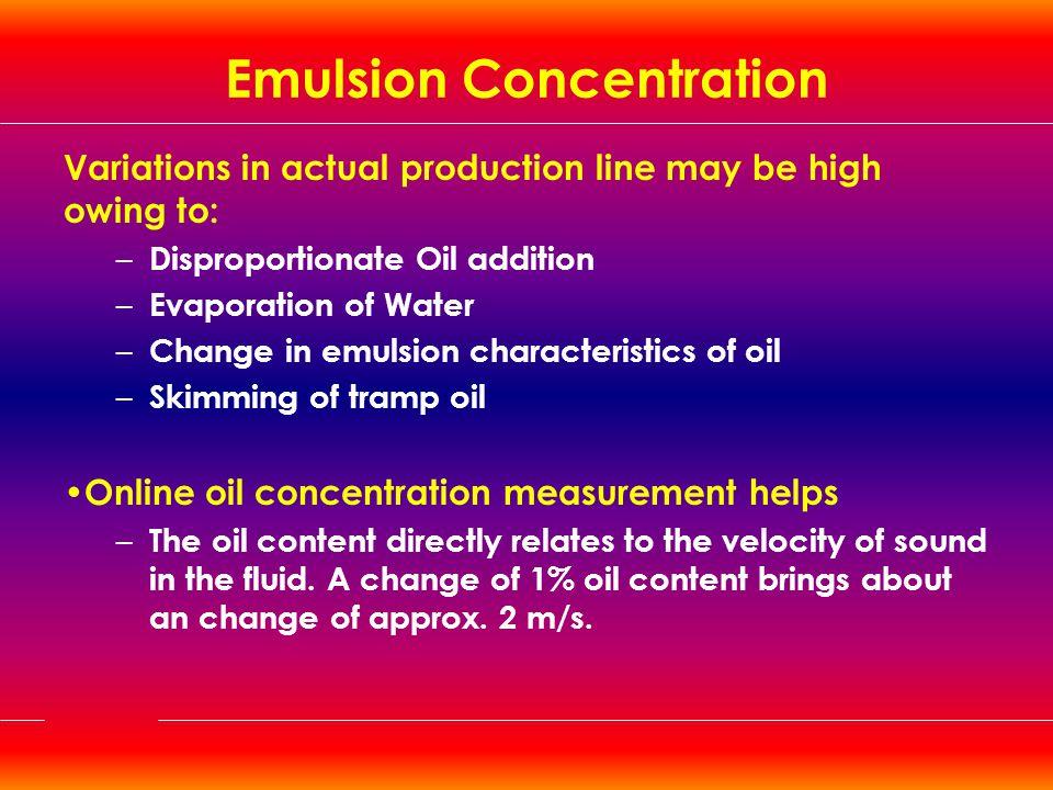 Emulsion Concentration