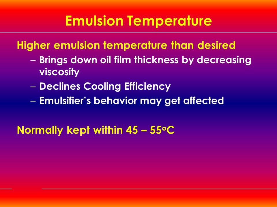 Emulsion Temperature Higher emulsion temperature than desired