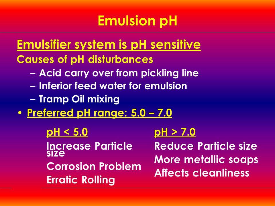 Emulsion pH Emulsifier system is pH sensitive