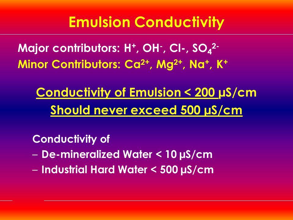 Emulsion Conductivity