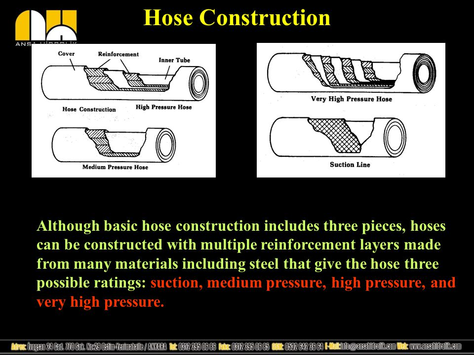 Hose Construction