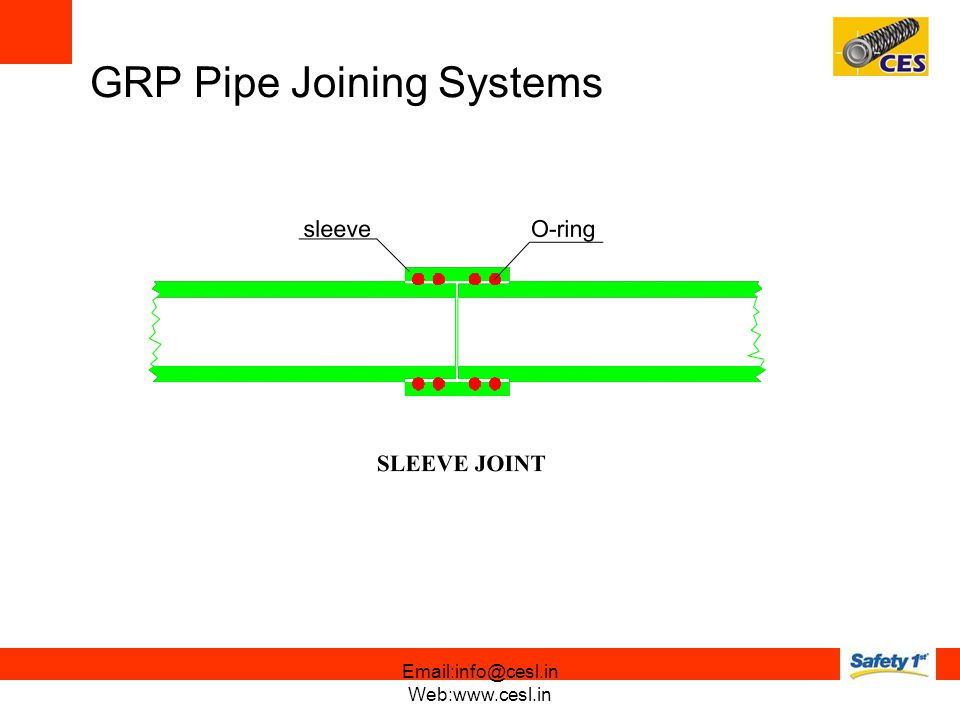 GRP Pipe Joining Systems