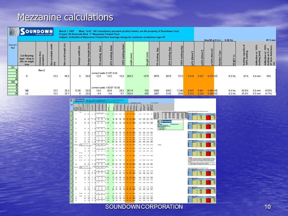 Mezzanine calculations