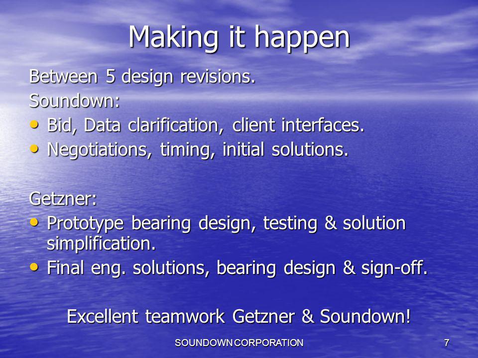 Excellent teamwork Getzner & Soundown!