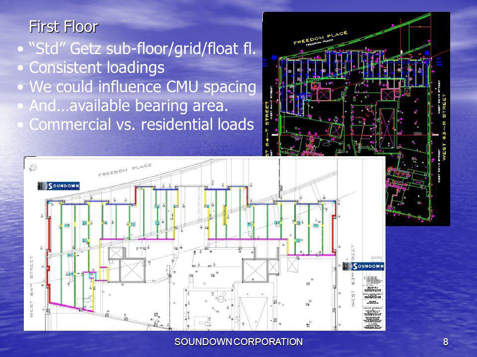 Std Getz sub-floor/grid/float fl. Consistent loadings
