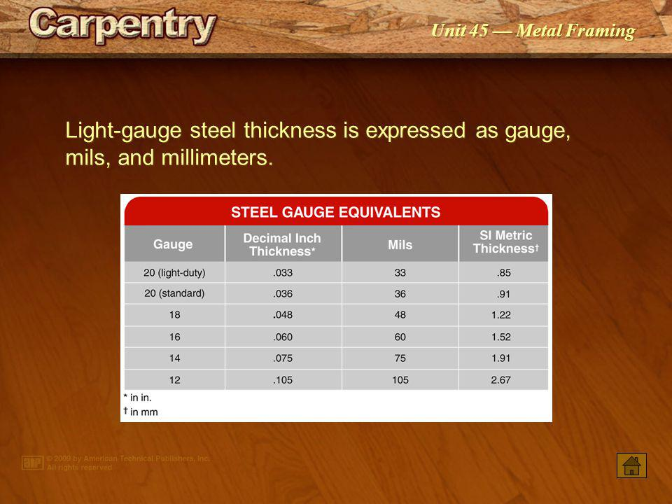 Light-gauge steel thickness is expressed as gauge, mils, and millimeters.