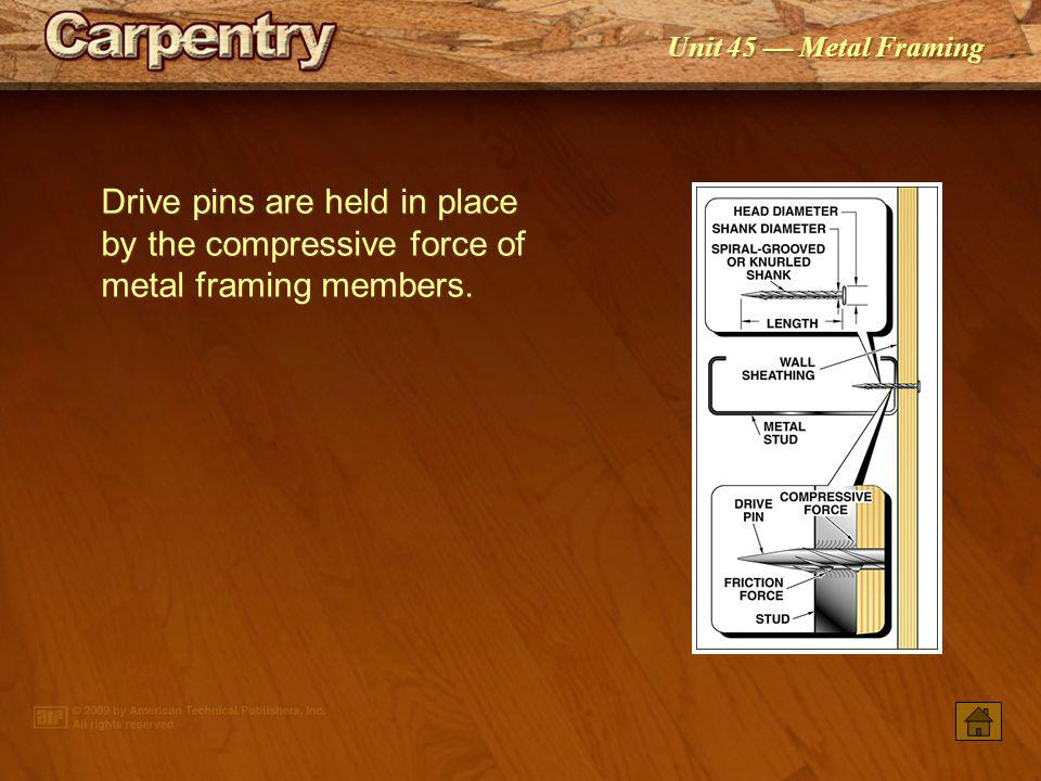 Drive pins are held in place by the compressive force of metal framing members.