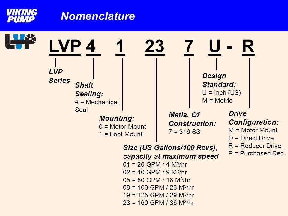 LVP 4 1 23 7 U - R Nomenclature LVP Series