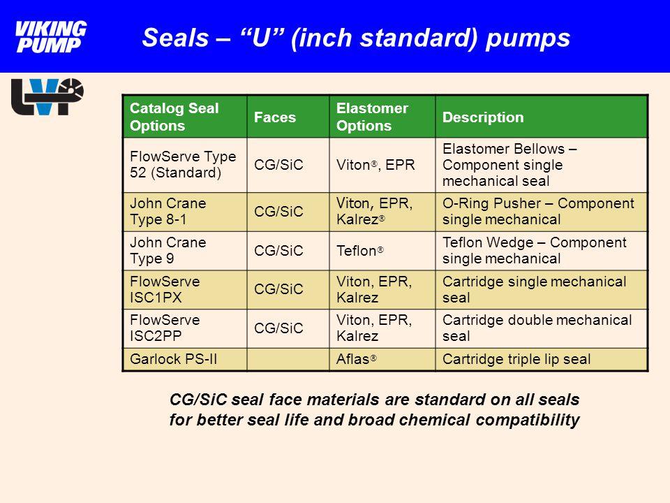 Seals – U (inch standard) pumps