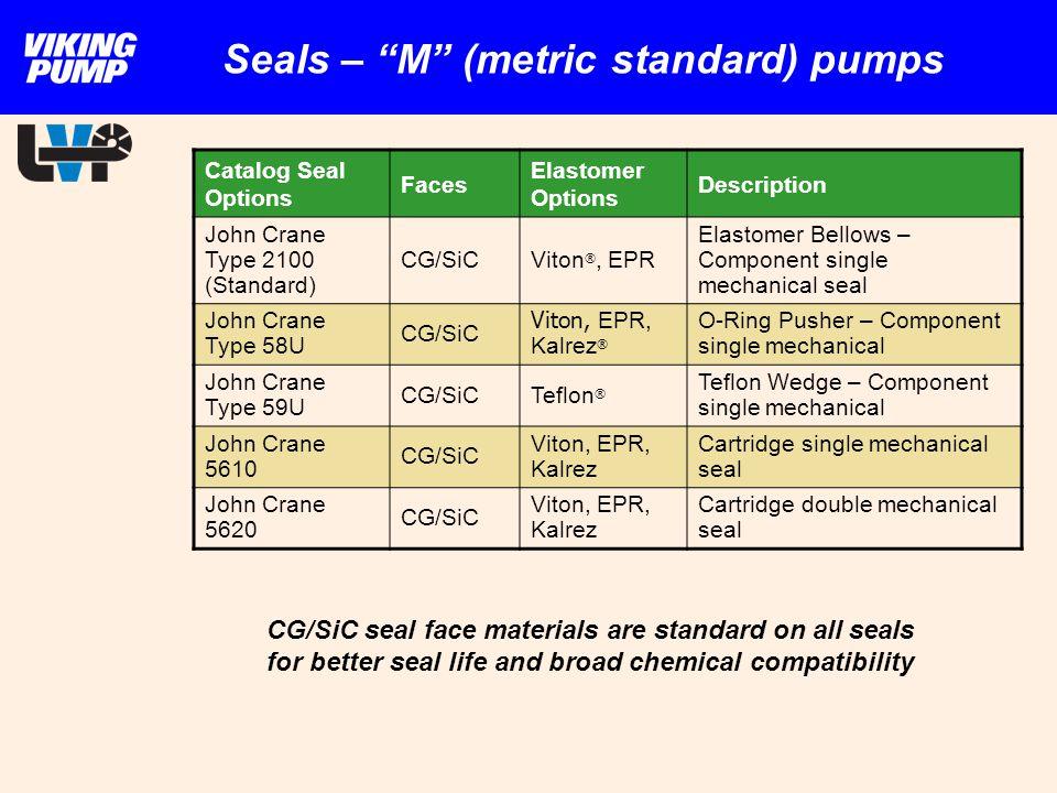 Seals – M (metric standard) pumps