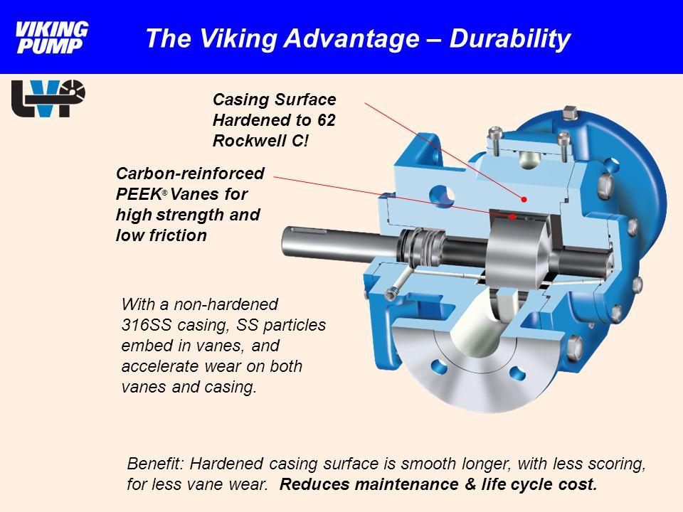 The Viking Advantage – Durability