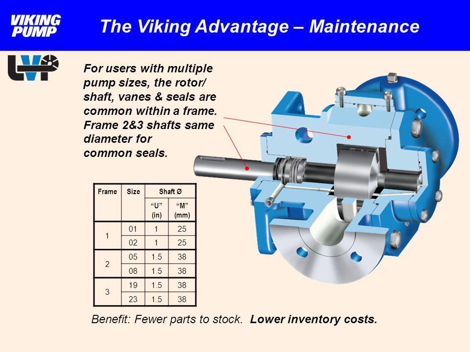 The Viking Advantage – Maintenance