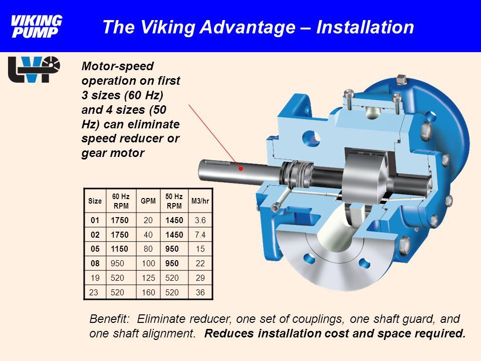 The Viking Advantage – Installation