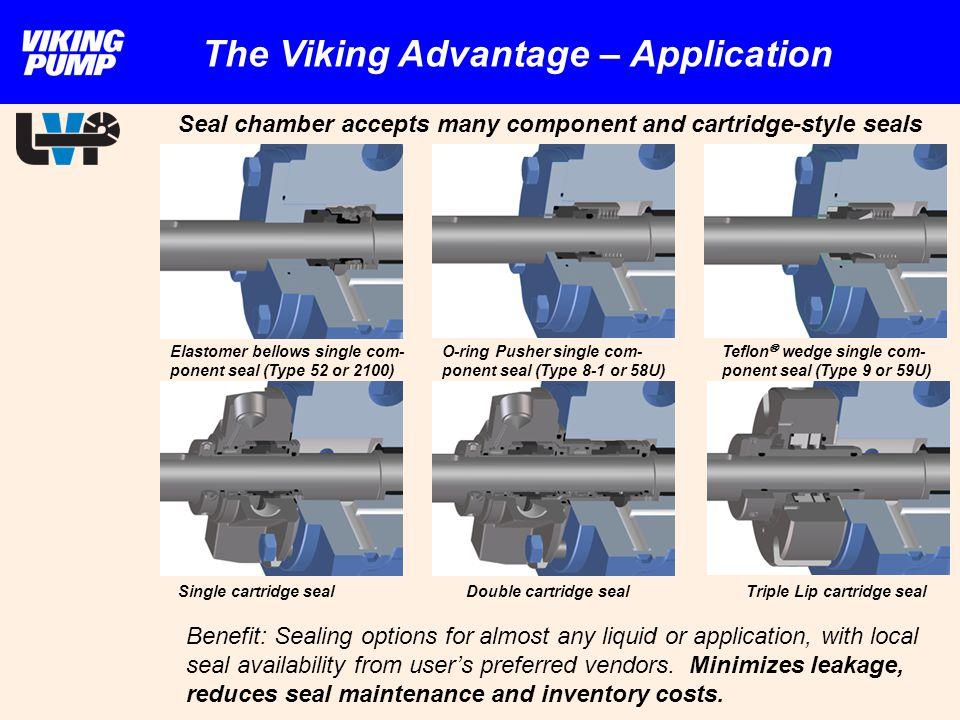 The Viking Advantage – Application