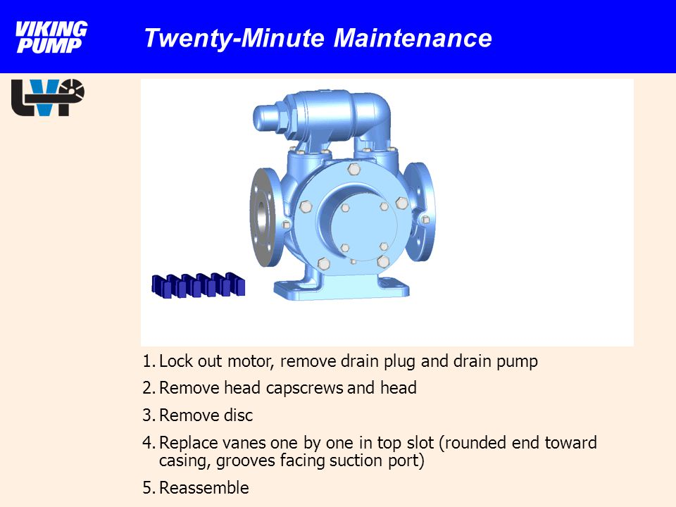 Twenty-Minute Maintenance