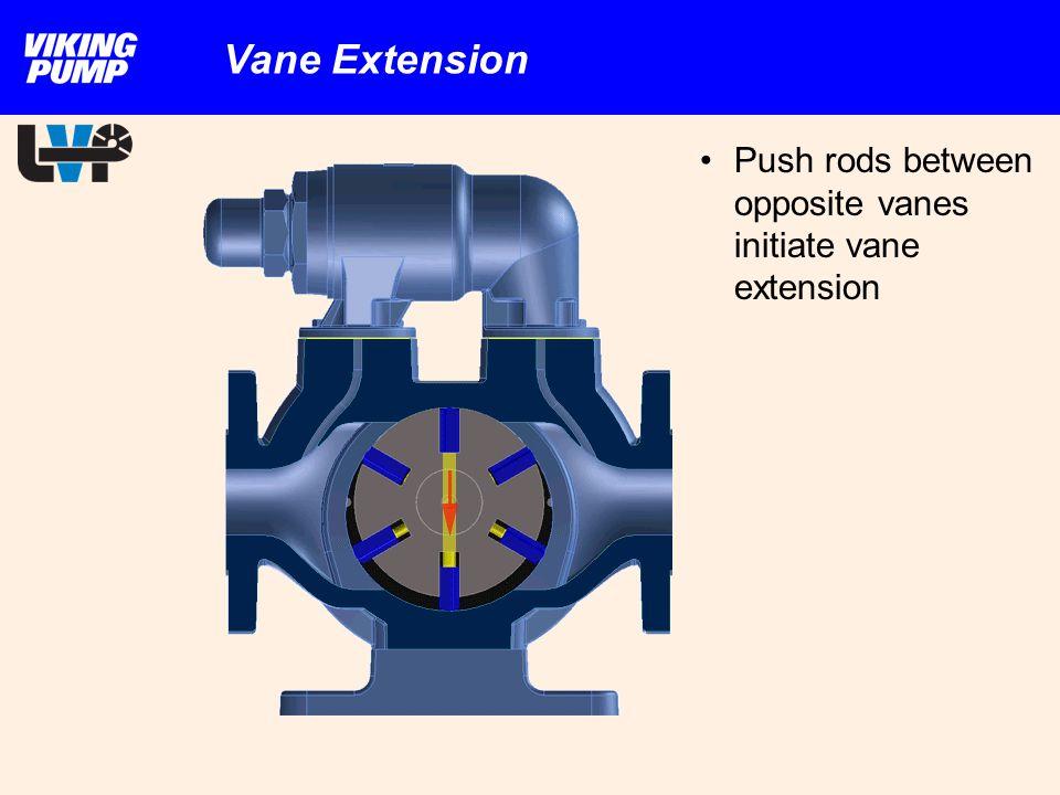 Vane Extension Push rods between opposite vanes initiate vane extension