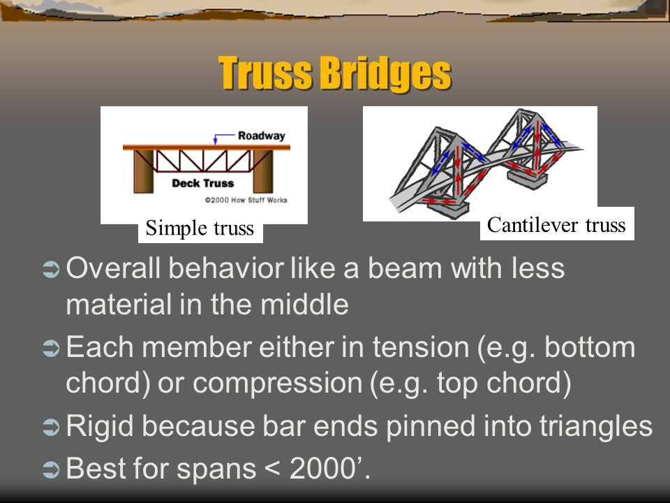 Truss Bridges Simple truss. Cantilever truss. Overall behavior like a beam with less material in the middle.