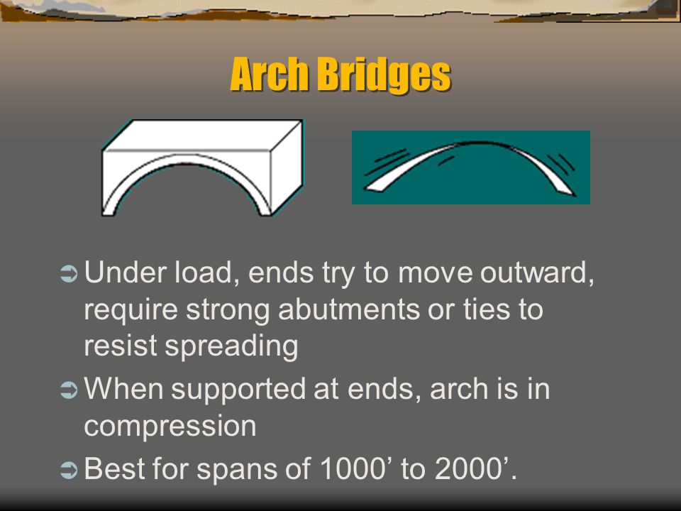 Arch Bridges Under load, ends try to move outward, require strong abutments or ties to resist spreading.