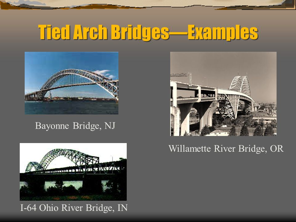 Tied Arch Bridges—Examples