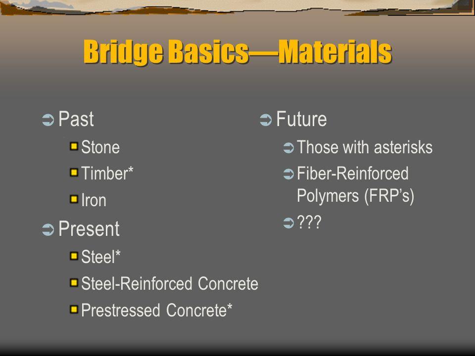 Bridge Basics—Materials