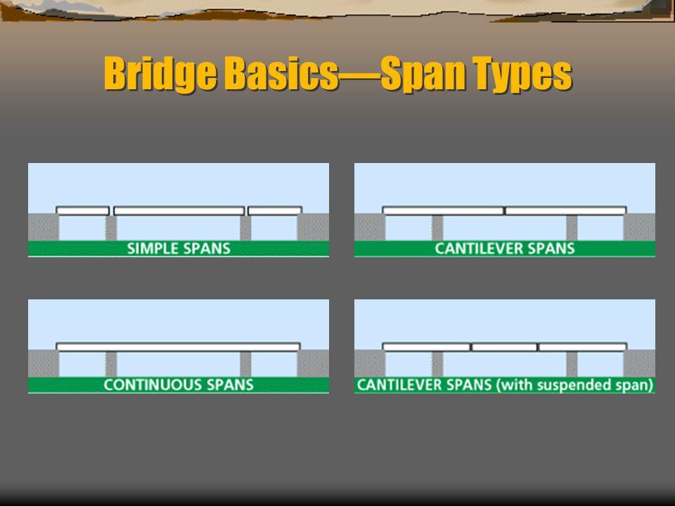 Bridge Basics—Span Types