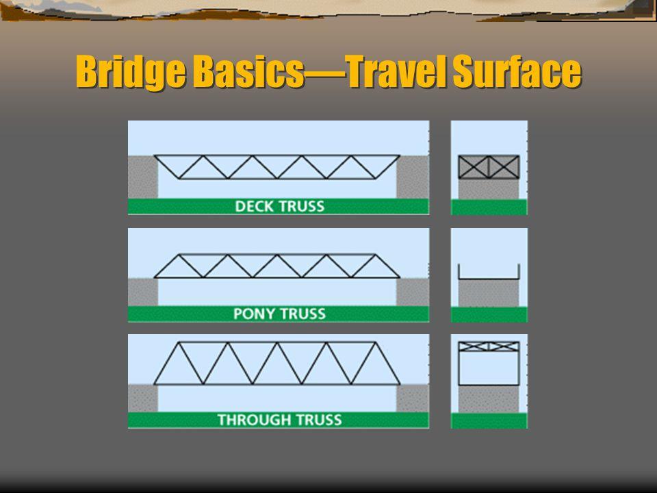 Bridge Basics—Travel Surface
