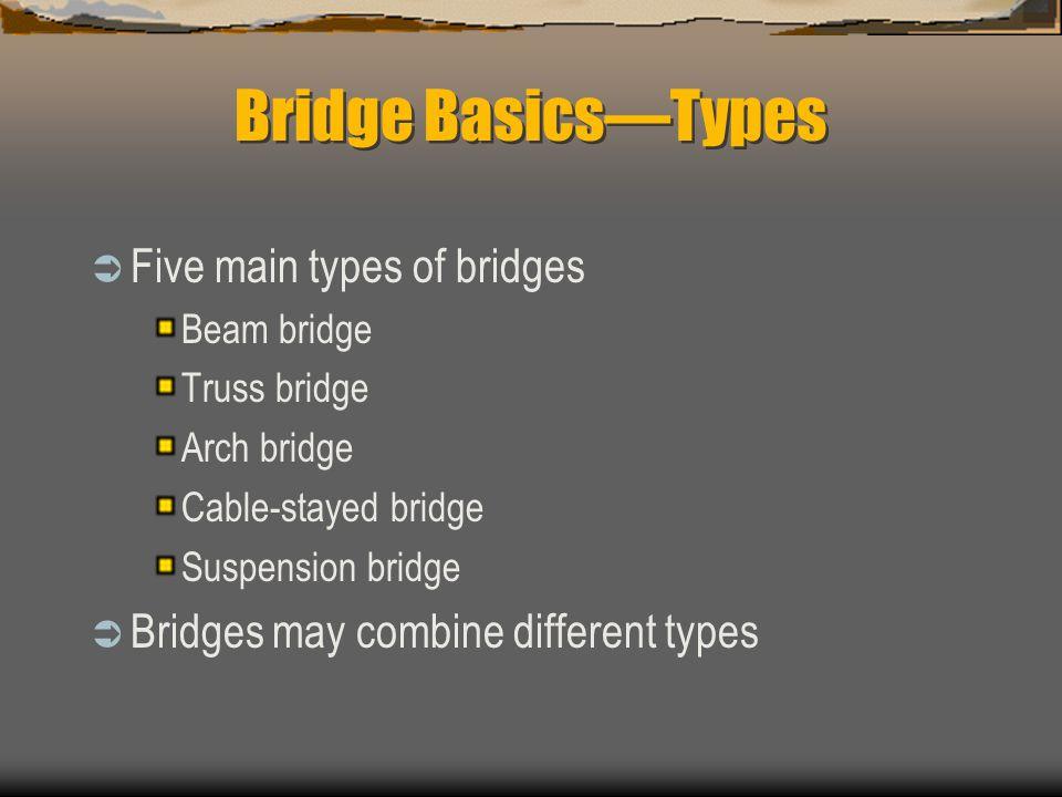 Bridge Basics—Types Five main types of bridges