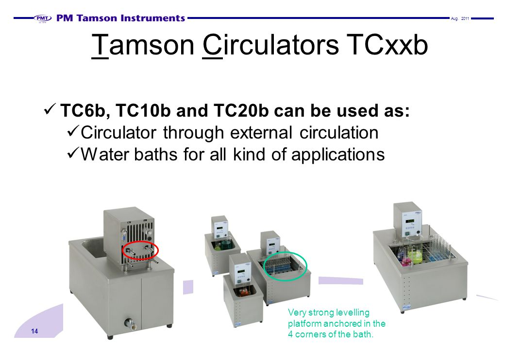 Tamson Circulators TCxxb